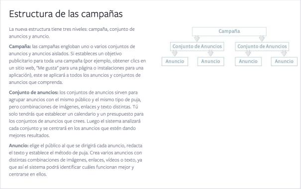 Estructura de las Campañas